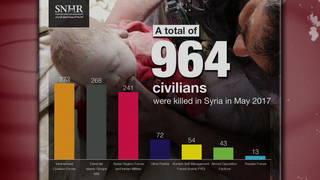 H01 syria civilians
