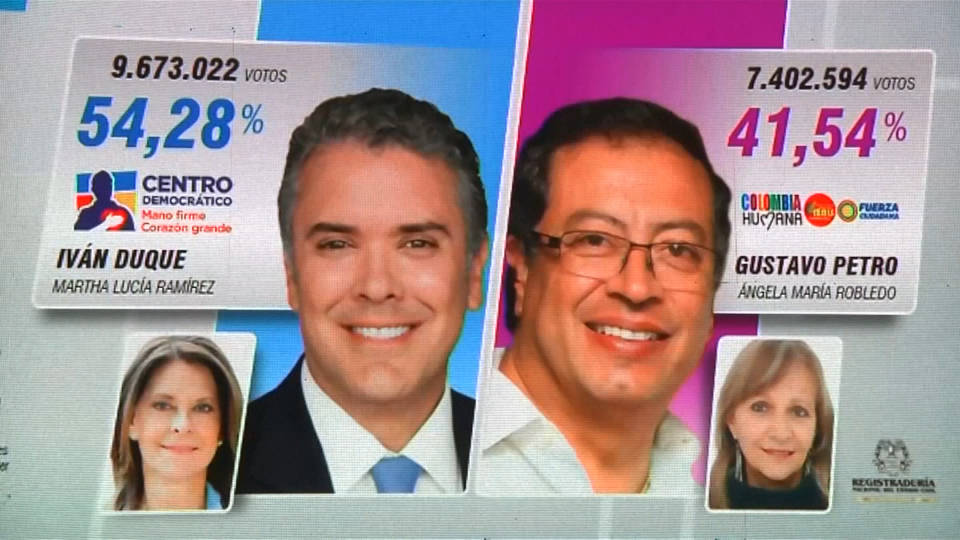 H6 colombia election results