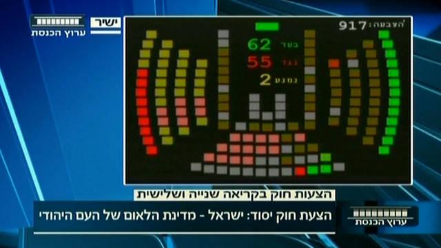 H7 israel jewish state vote
