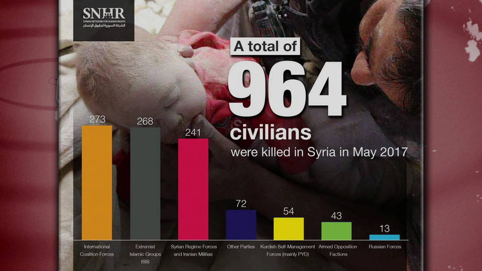 H01 syria civilians