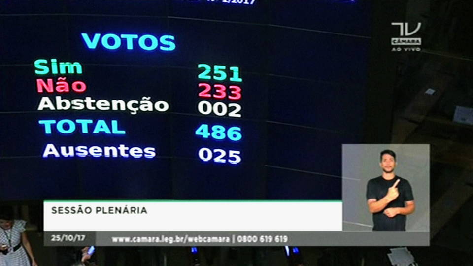 h08 temer corruption vote
