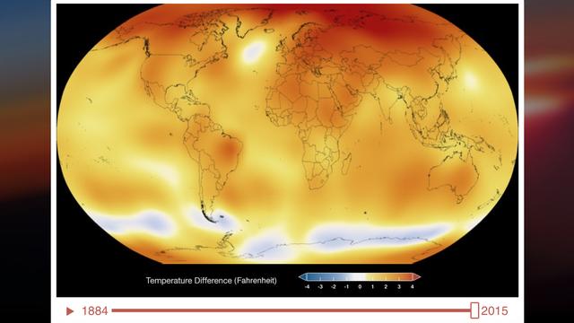 Climatetemptime