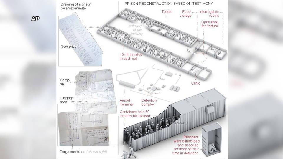 S ap reconstruction 2