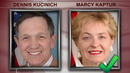 Rep. Dennis Kucinich, Progressive Mainstay in Congress, Loses Dem. Primary in Redrawn Ohio District