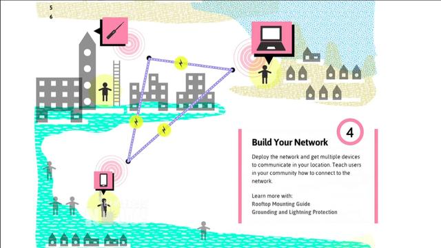 Mash networks